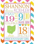Personalized Baby Girl Birth Annoucement Blanket-Bright Colors