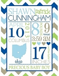 Personalized Baby Boy Birth Annoucement Blanket-Pastel Colors